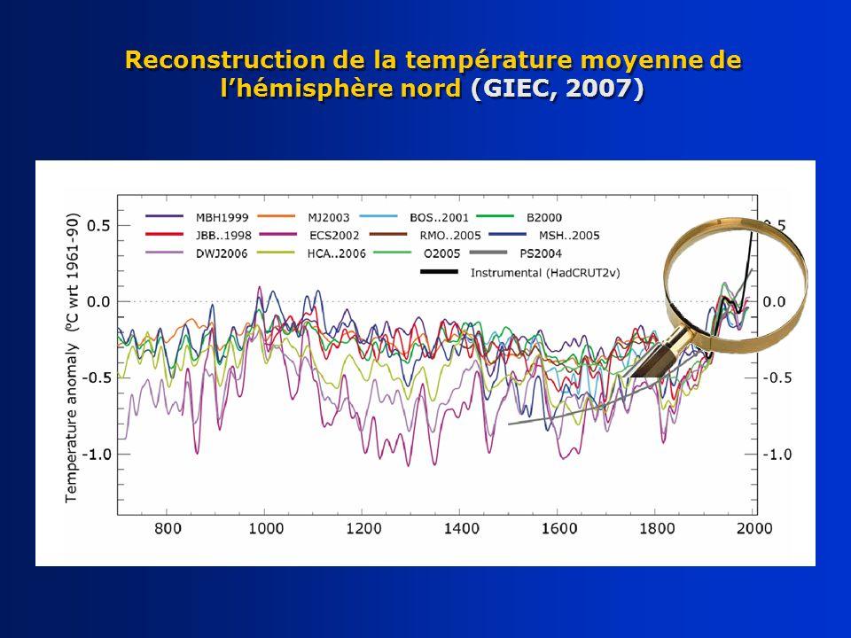 Reconstruction de la température moyenne de l'hémisphère nord (GIEC, 2007)