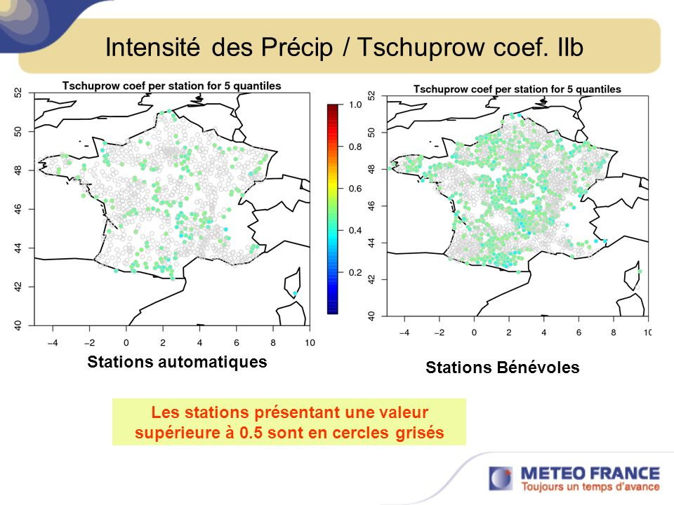 Intensité des Précip / Tschuprow coef. IIb