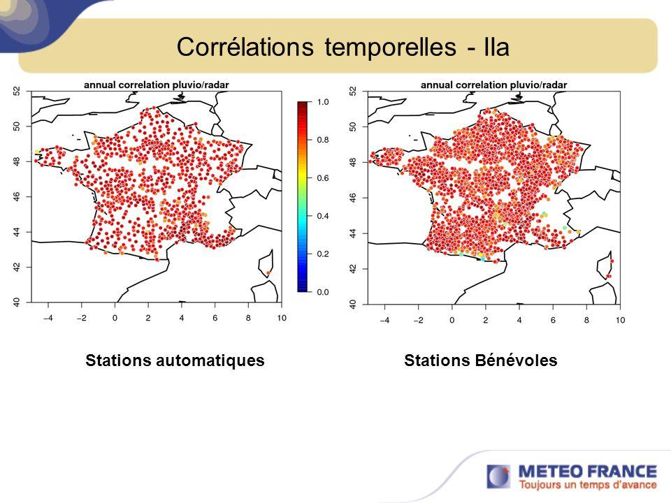 Corrélations temporelles - IIa