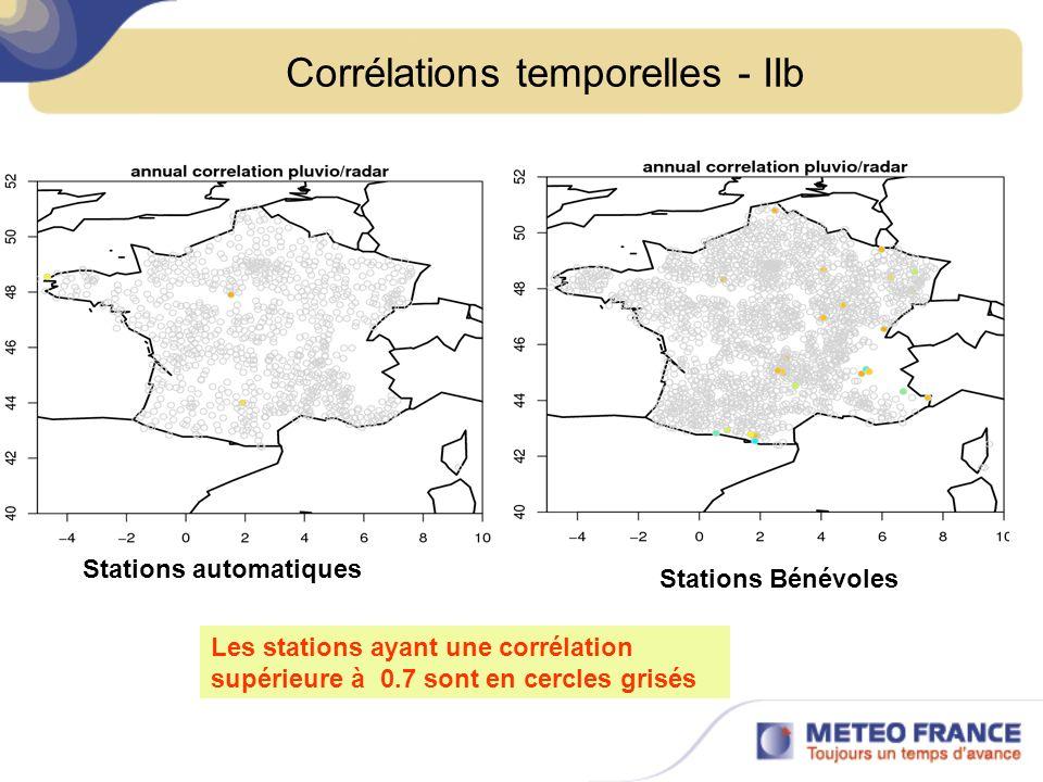 Corrélations temporelles - IIb