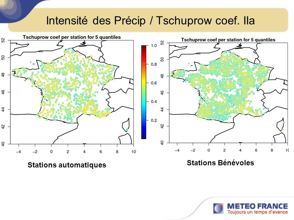 Intensité des Précip / Tschuprow coef. IIa