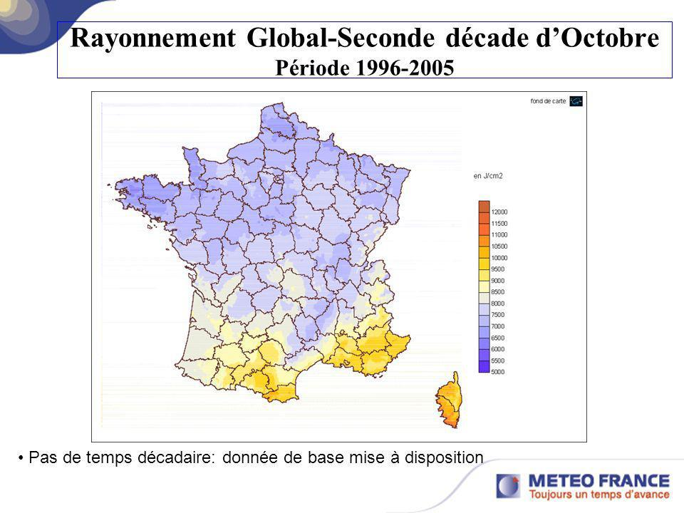 Rayonnement Global-Seconde décade d'Octobre Période 1996-2005