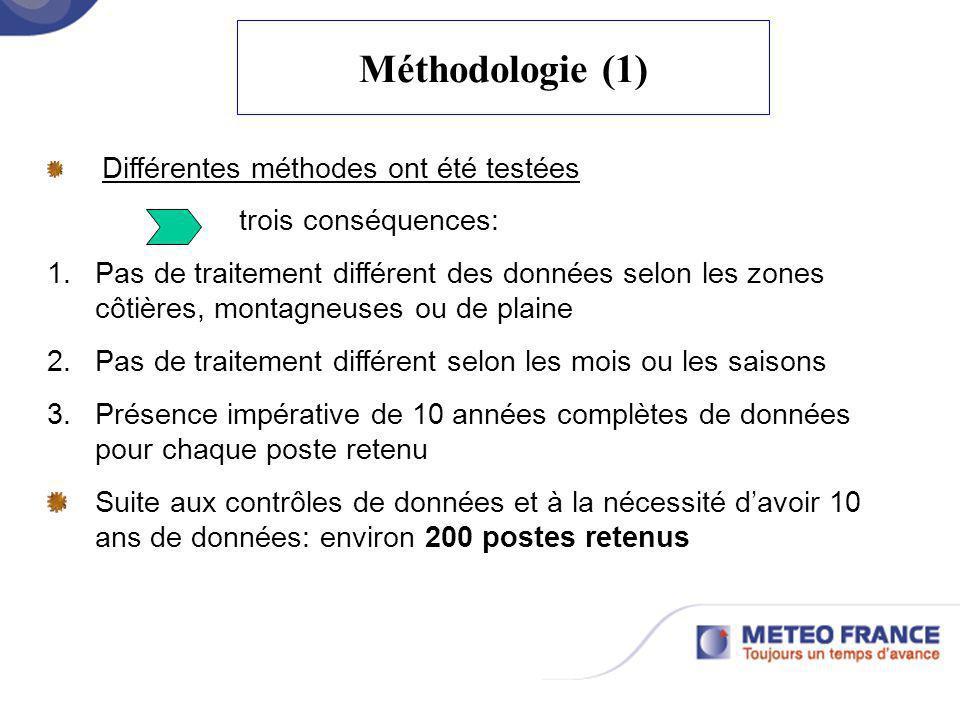 Méthodologie (1) trois conséquences: