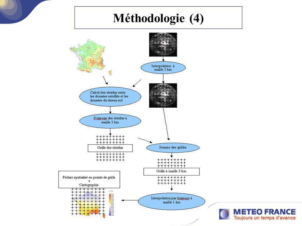 Méthodologie (4)