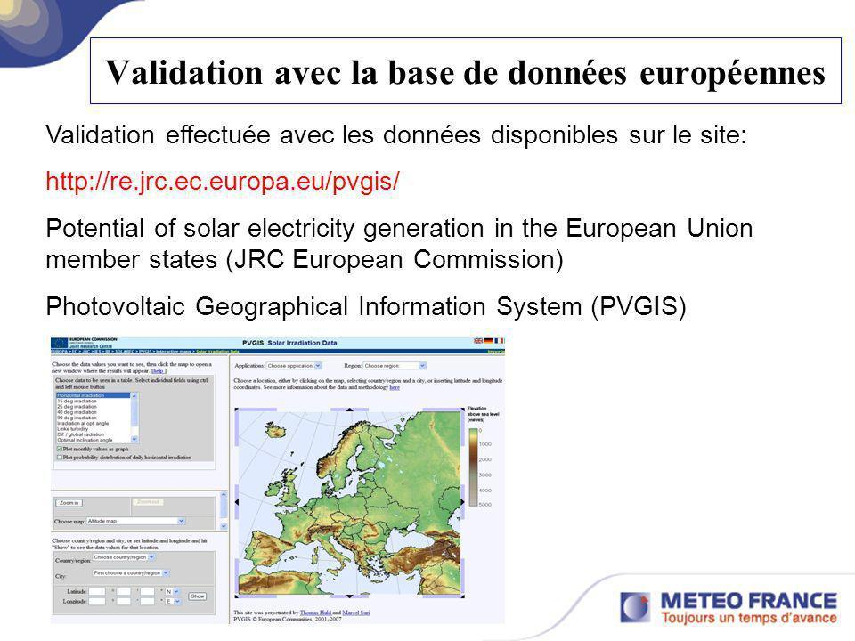 Validation avec la base de données européennes