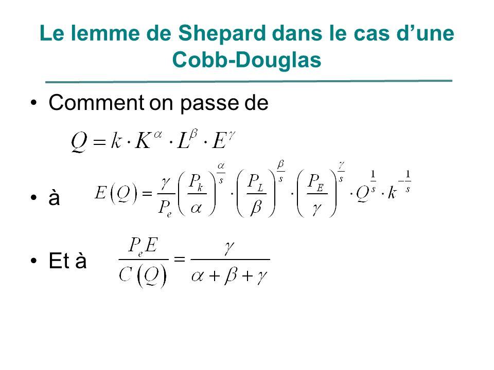 Le lemme de Shepard dans le cas d'une Cobb-Douglas