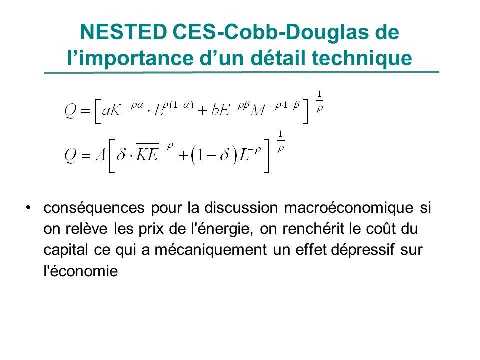 NESTED CES-Cobb-Douglas de l'importance d'un détail technique