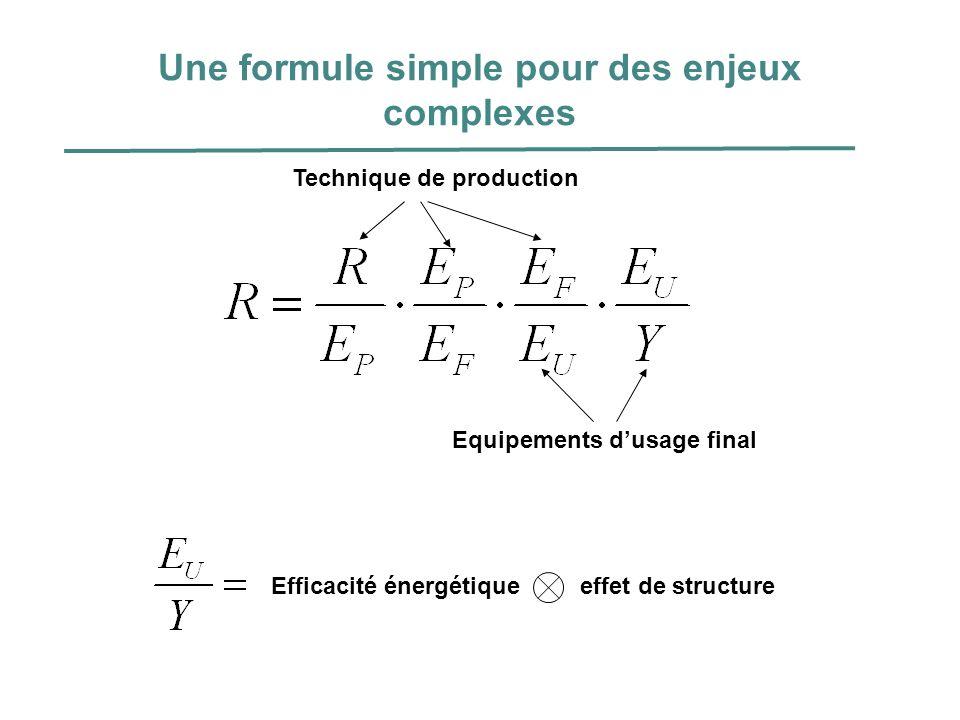 Une formule simple pour des enjeux complexes