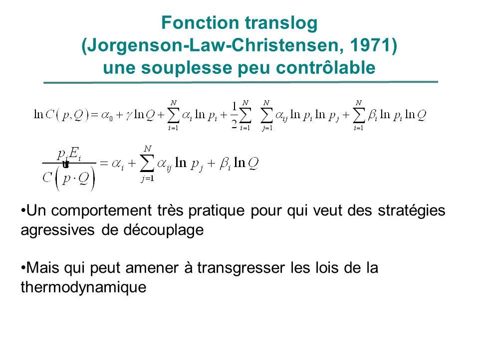 Fonction translog (Jorgenson-Law-Christensen, 1971) une souplesse peu contrôlable