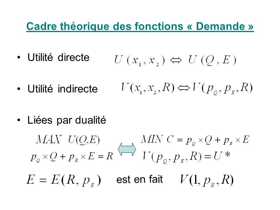 Cadre théorique des fonctions « Demande »