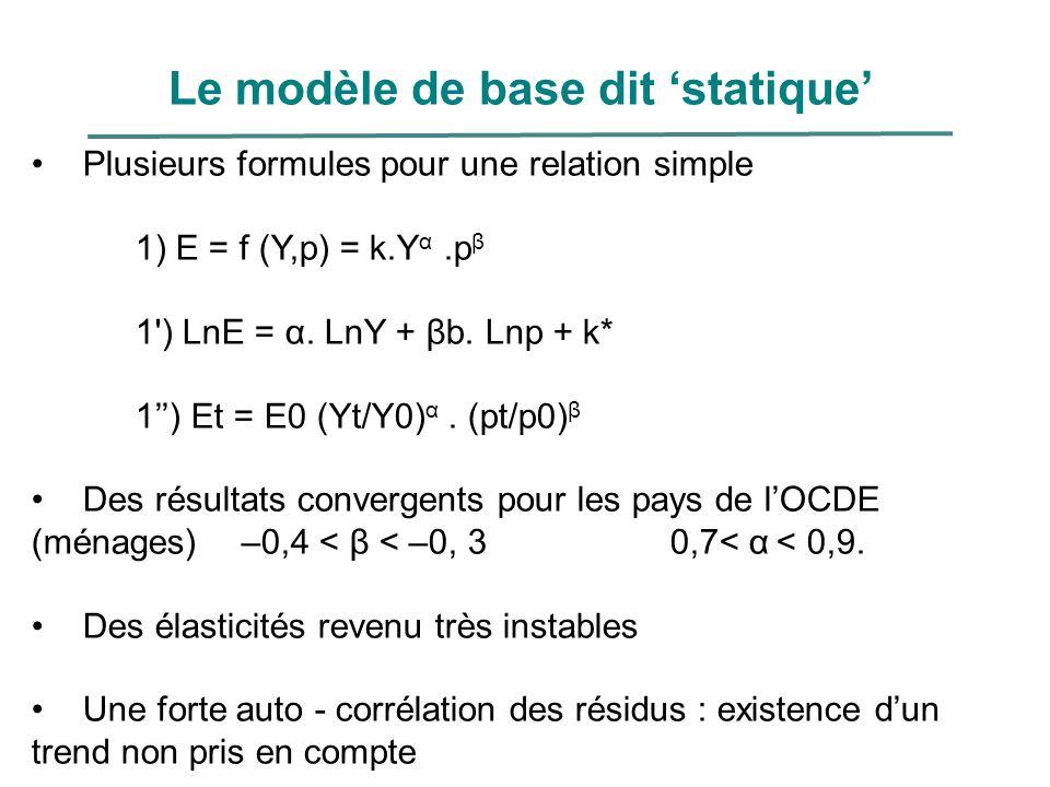 Le modèle de base dit 'statique'
