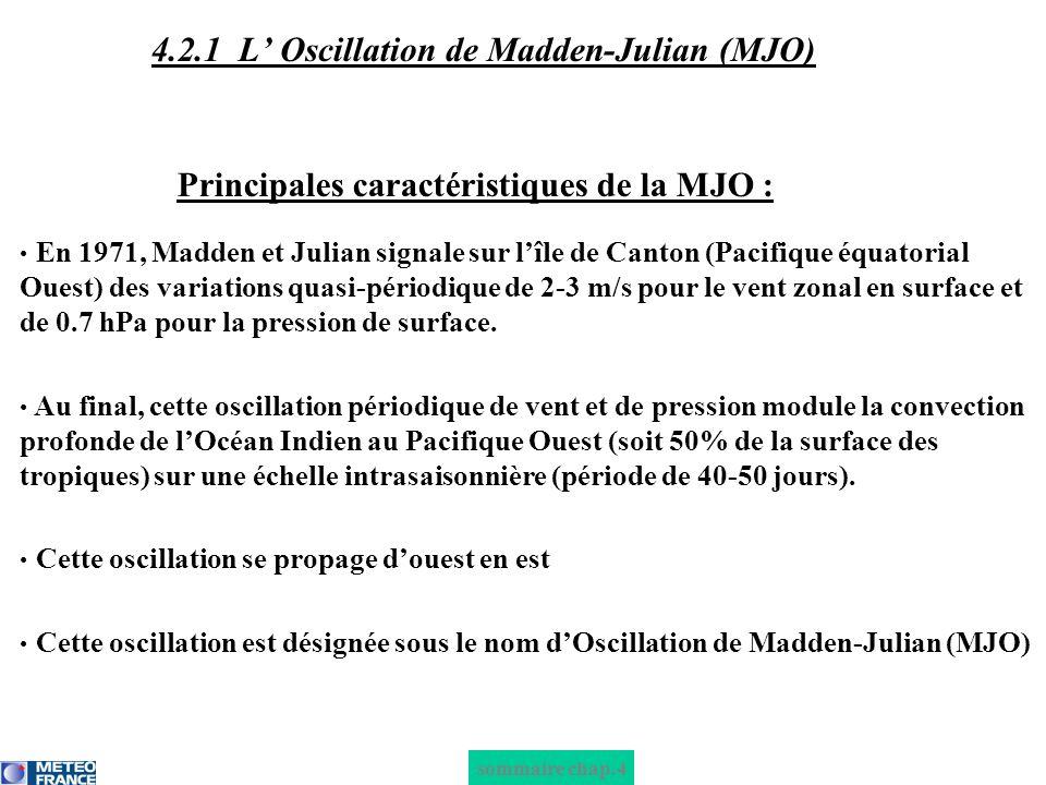 4.2.1 L' Oscillation de Madden-Julian (MJO)