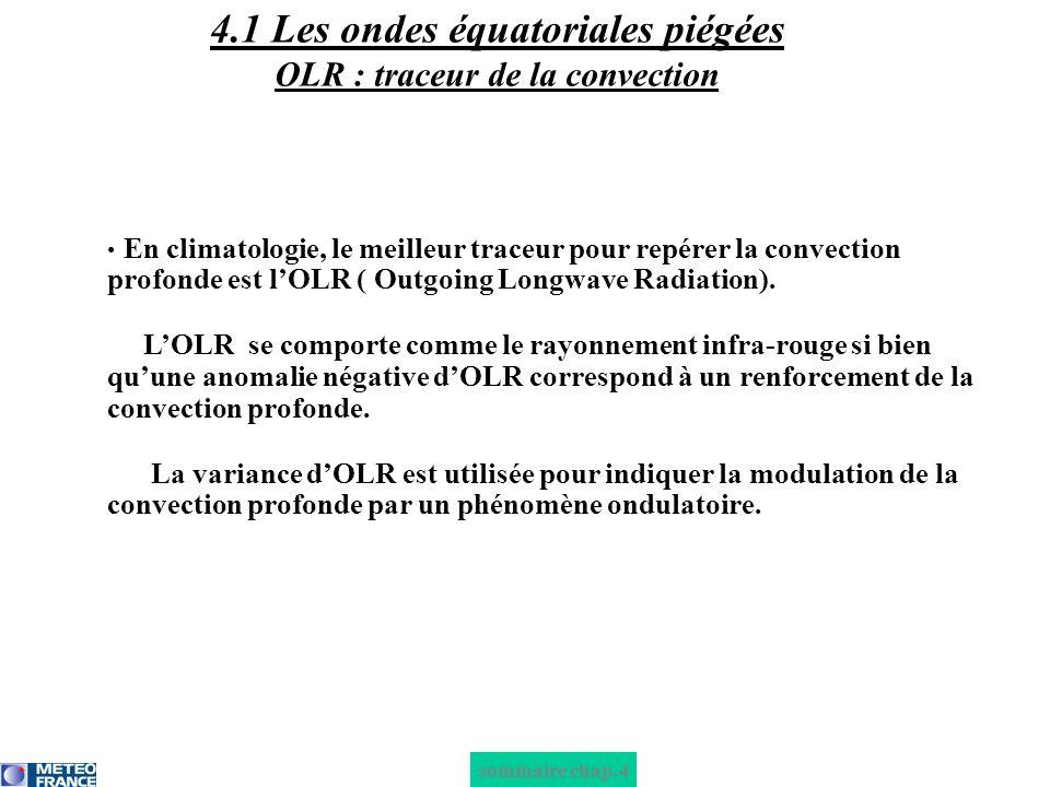 4.1 Les ondes équatoriales piégées OLR : traceur de la convection