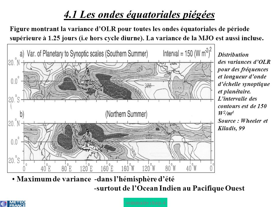 4.1 Les ondes équatoriales piégées