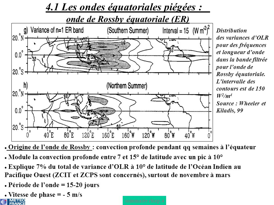 4.1 Les ondes équatoriales piégées : onde de Rossby équatoriale (ER)