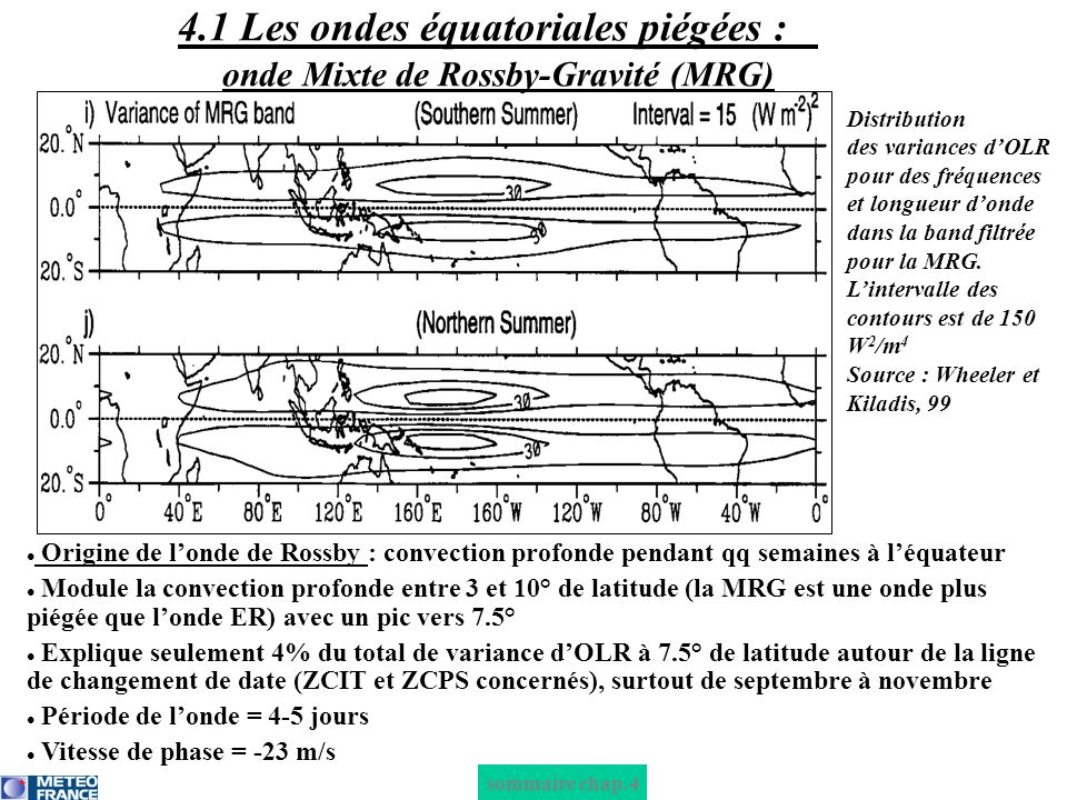 4. 1 Les ondes équatoriales piégées :