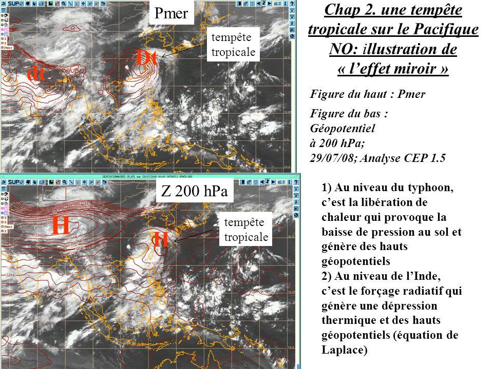 Pmer Chap 2. une tempête tropicale sur le Pacifique NO: illustration de « l'effet miroir » tempête.
