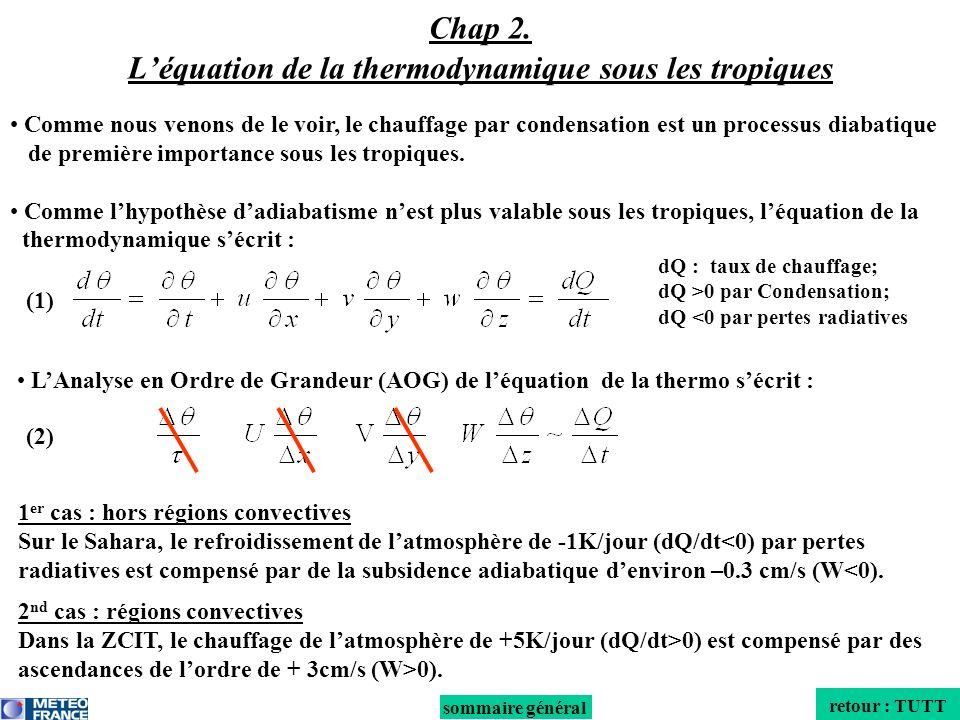 Chap 2. L'équation de la thermodynamique sous les tropiques