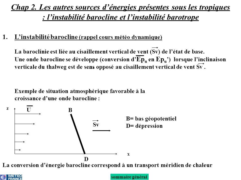 Chap 2. Les autres sources d'énergies présentes sous les tropiques : l'instabilité barocline et l'instabilité barotrope