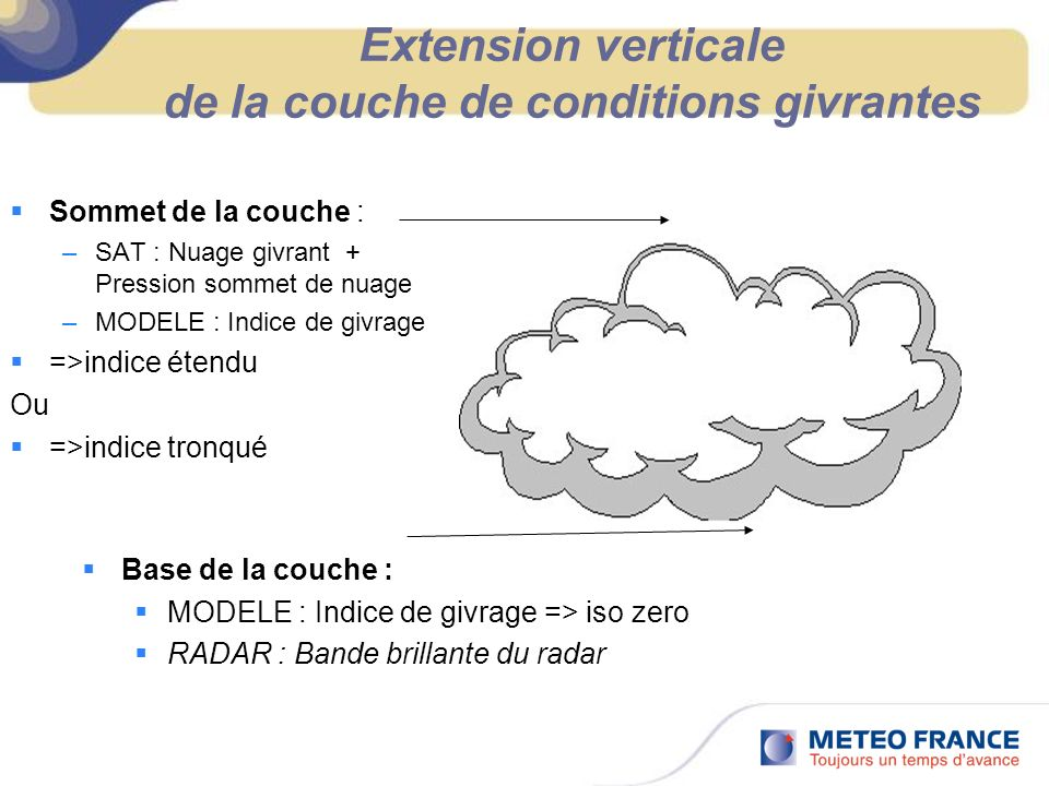 Extension verticale de la couche de conditions givrantes