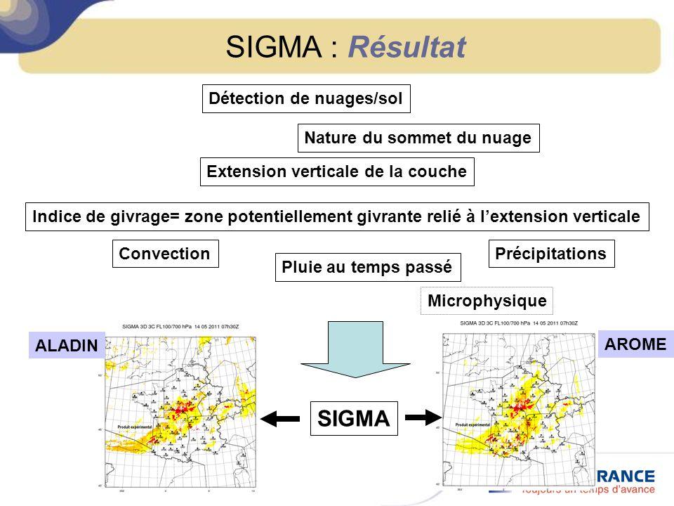 SIGMA : Résultat SIGMA Détection de nuages/sol