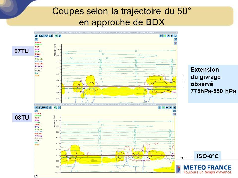 Coupes selon la trajectoire du 50° en approche de BDX