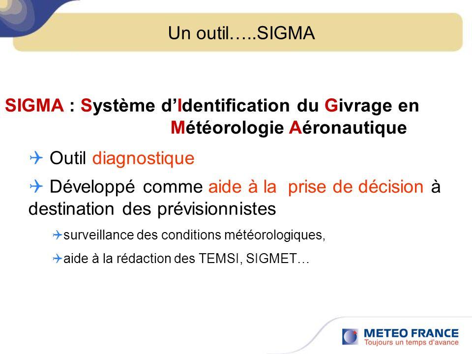 Un outil…..SIGMA SIGMA : Système d'Identification du Givrage en Météorologie Aéronautique.