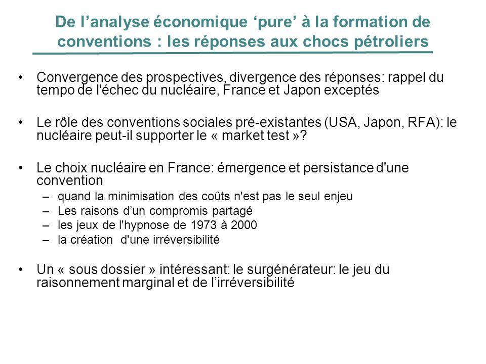 De l'analyse économique 'pure' à la formation de conventions : les réponses aux chocs pétroliers