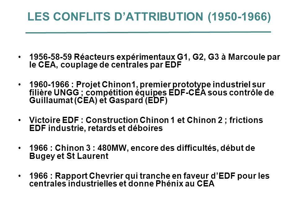 LES CONFLITS D'ATTRIBUTION (1950-1966)