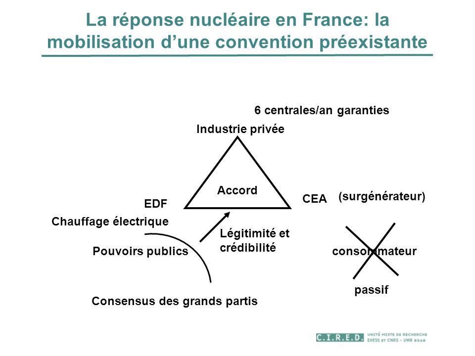 La réponse nucléaire en France: la mobilisation d'une convention préexistante