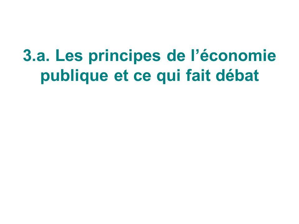 3.a. Les principes de l'économie publique et ce qui fait débat