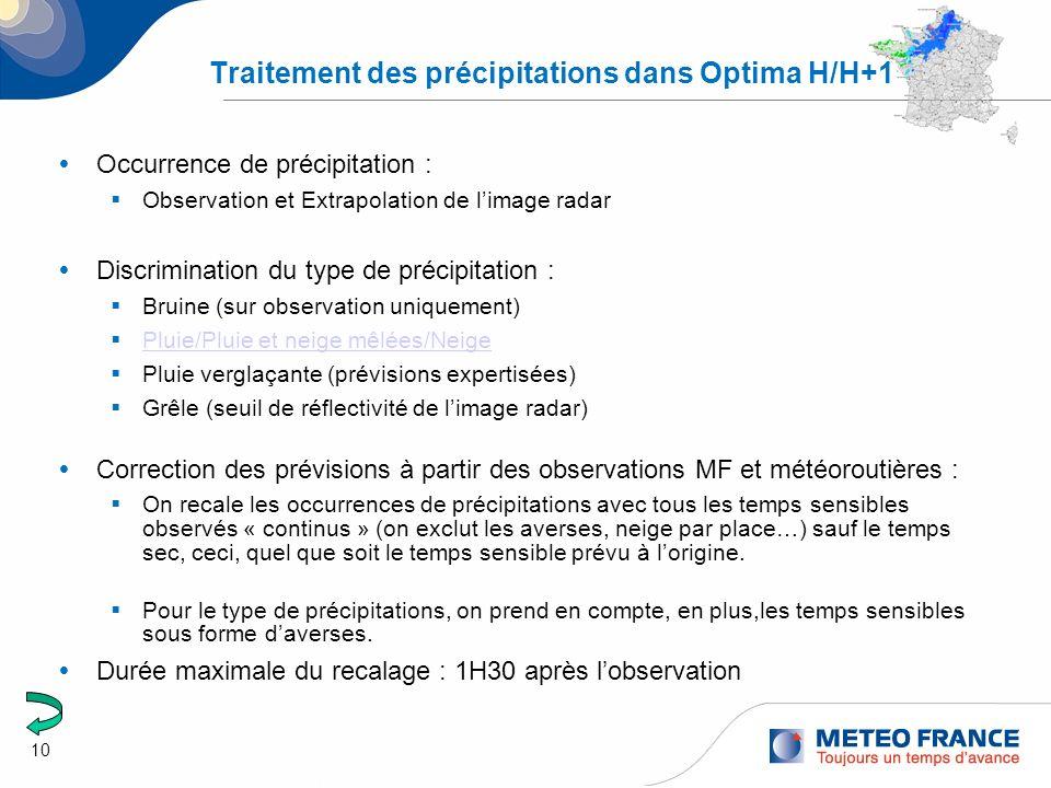 Traitement des précipitations dans Optima H/H+1