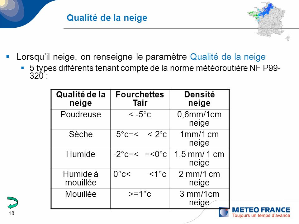 Lorsqu'il neige, on renseigne le paramètre Qualité de la neige
