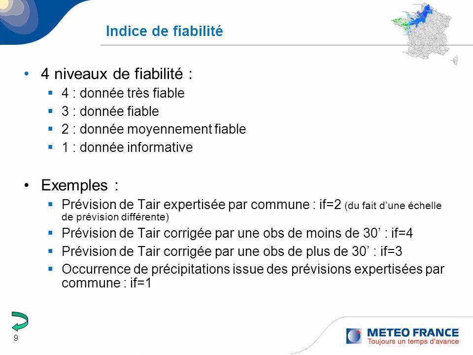 4 niveaux de fiabilité : Exemples : Indice de fiabilité