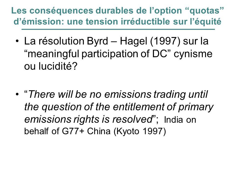 Les conséquences durables de l'option quotas d'émission: une tension irréductible sur l'équité