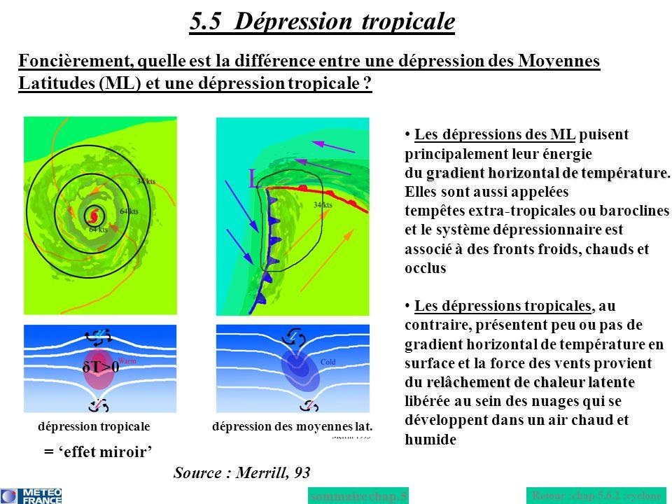 5.5 Dépression tropicale Foncièrement, quelle est la différence entre une dépression des Moyennes Latitudes (ML) et une dépression tropicale