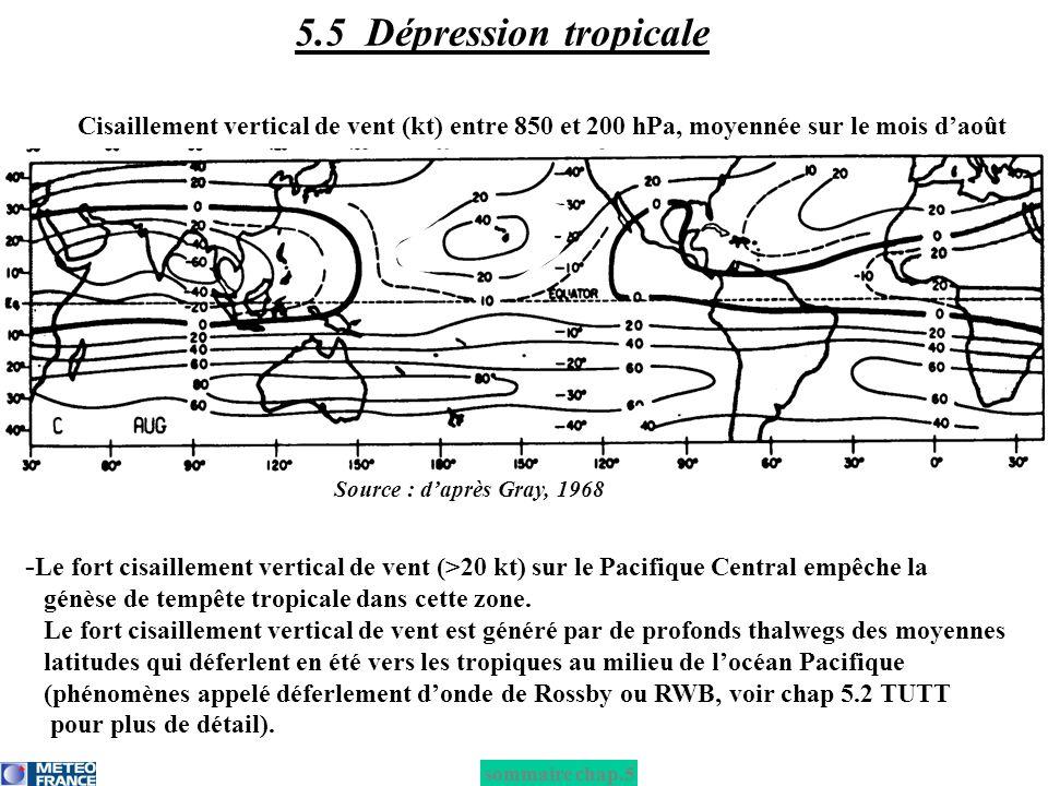 5.5 Dépression tropicale Cisaillement vertical de vent (kt) entre 850 et 200 hPa, moyennée sur le mois d'août.