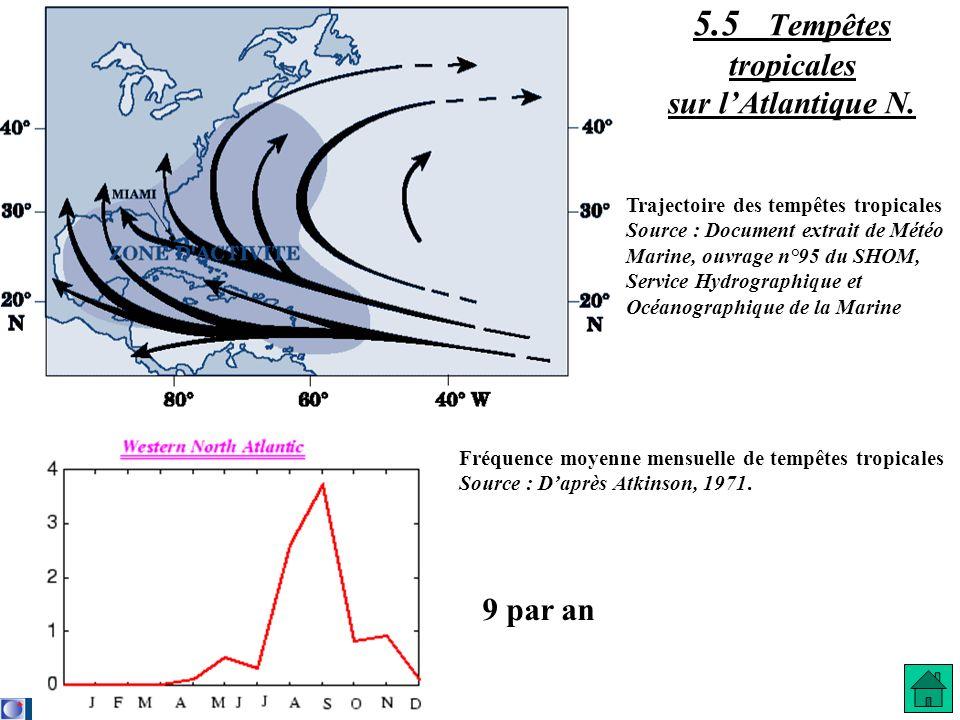 5.5 Tempêtes tropicales sur l'Atlantique N.