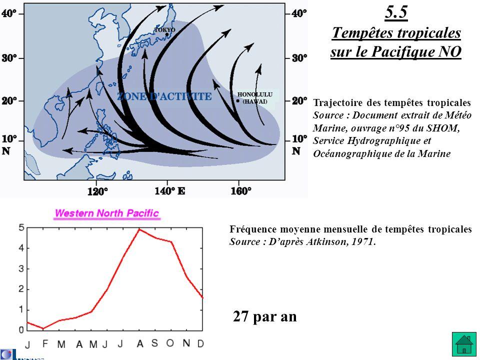 5.5 Tempêtes tropicales sur le Pacifique NO