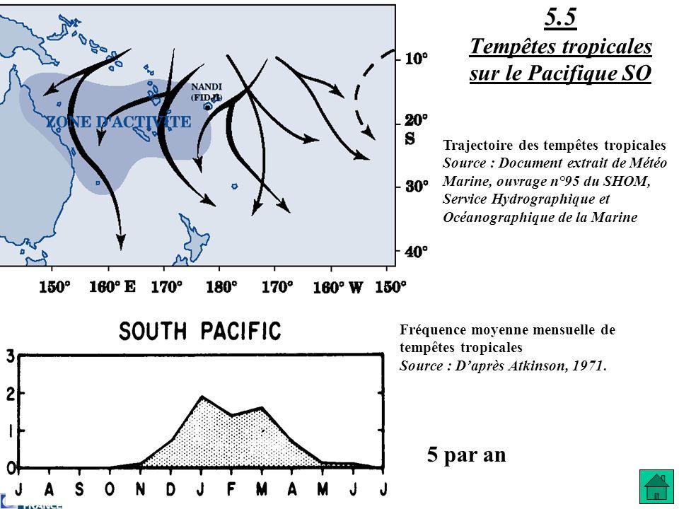 5.5 Tempêtes tropicales sur le Pacifique SO