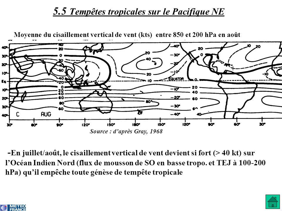5.5 Tempêtes tropicales sur le Pacifique NE