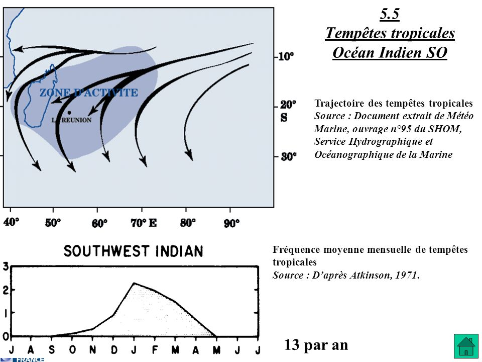 5.5 Tempêtes tropicales Océan Indien SO