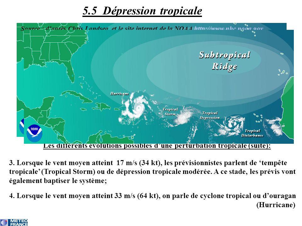 5.5 Dépression tropicale Source : d'après Chris Landsea et le site internet de la NOAA http://www.nhc.noaa.gov.