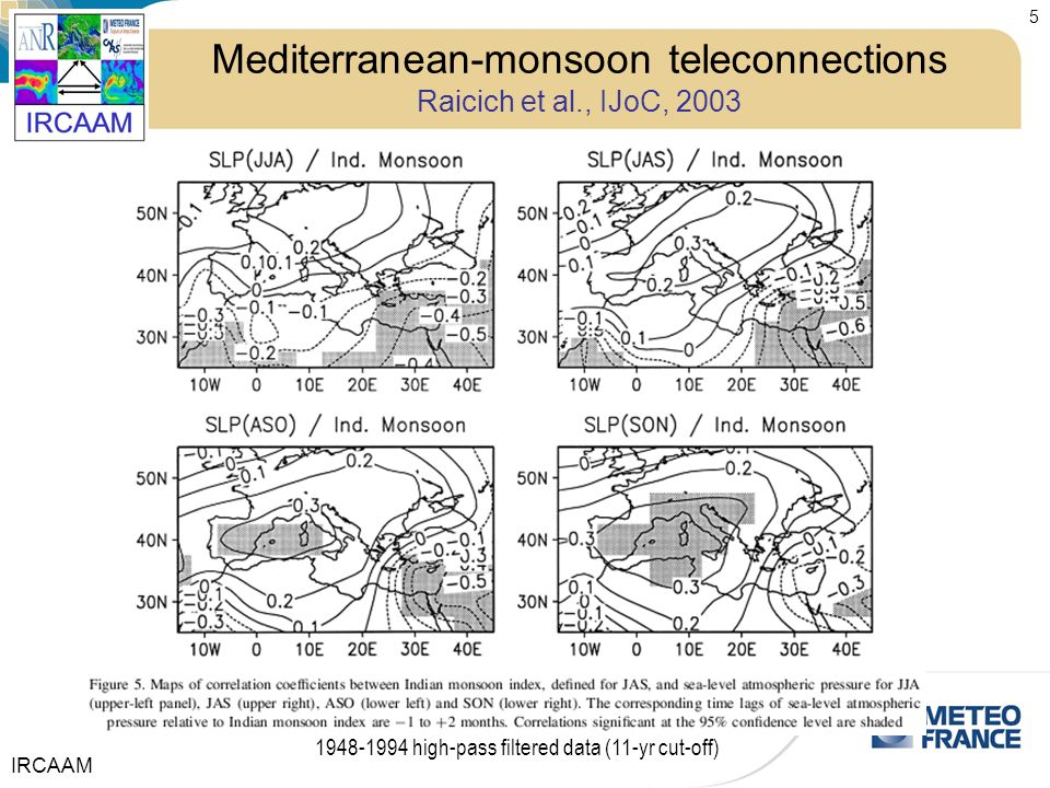 Mediterranean-monsoon teleconnections Raicich et al., IJoC, 2003