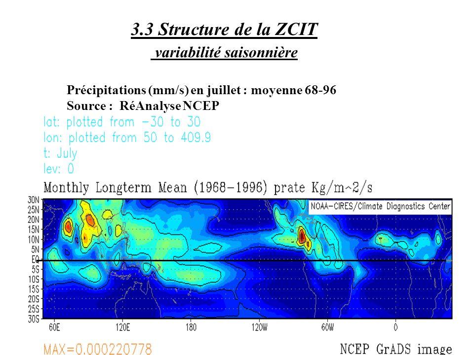 3.3 Structure de la ZCIT variabilité saisonnière