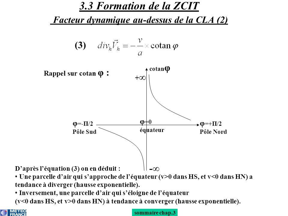 3.3 Formation de la ZCIT Facteur dynamique au-dessus de la CLA (2)
