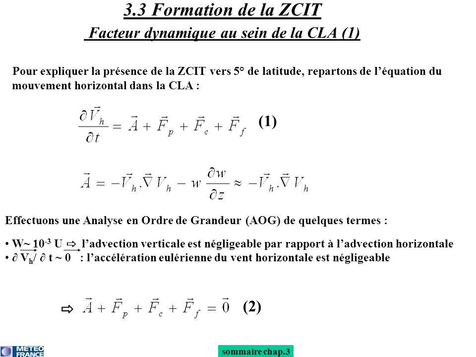 3.3 Formation de la ZCIT Facteur dynamique au sein de la CLA (1)