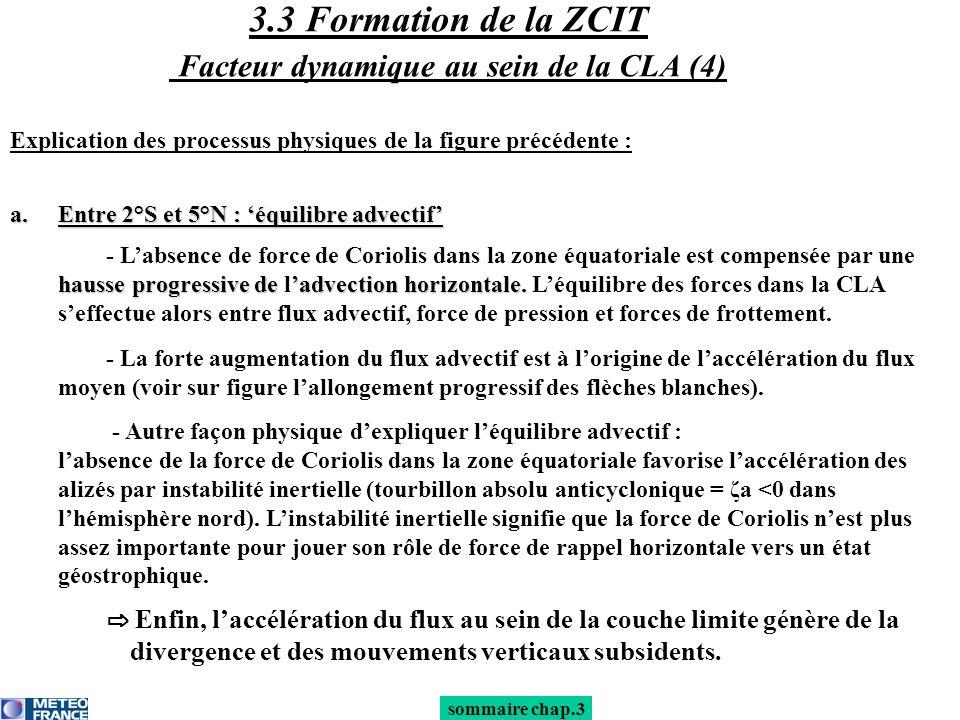 3.3 Formation de la ZCIT Facteur dynamique au sein de la CLA (4)