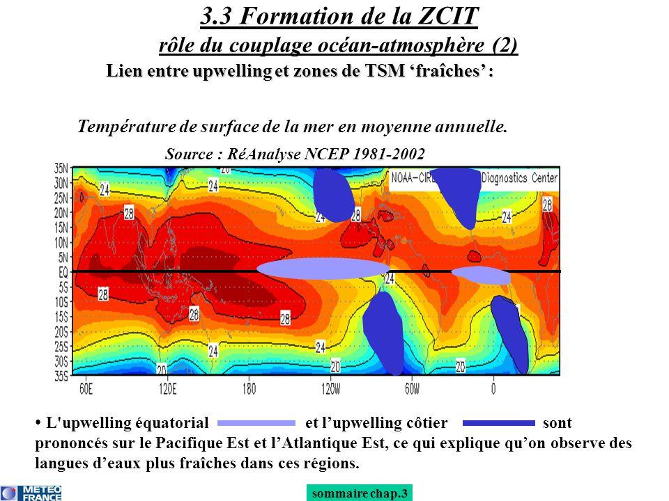 3.3 Formation de la ZCIT rôle du couplage océan-atmosphère (2)