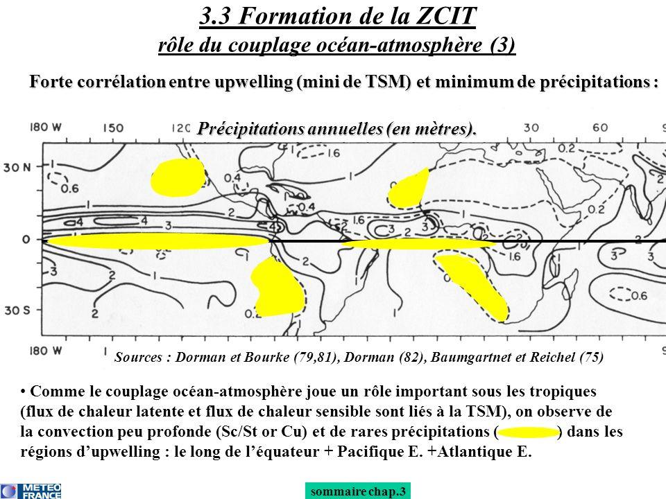 3.3 Formation de la ZCIT rôle du couplage océan-atmosphère (3)